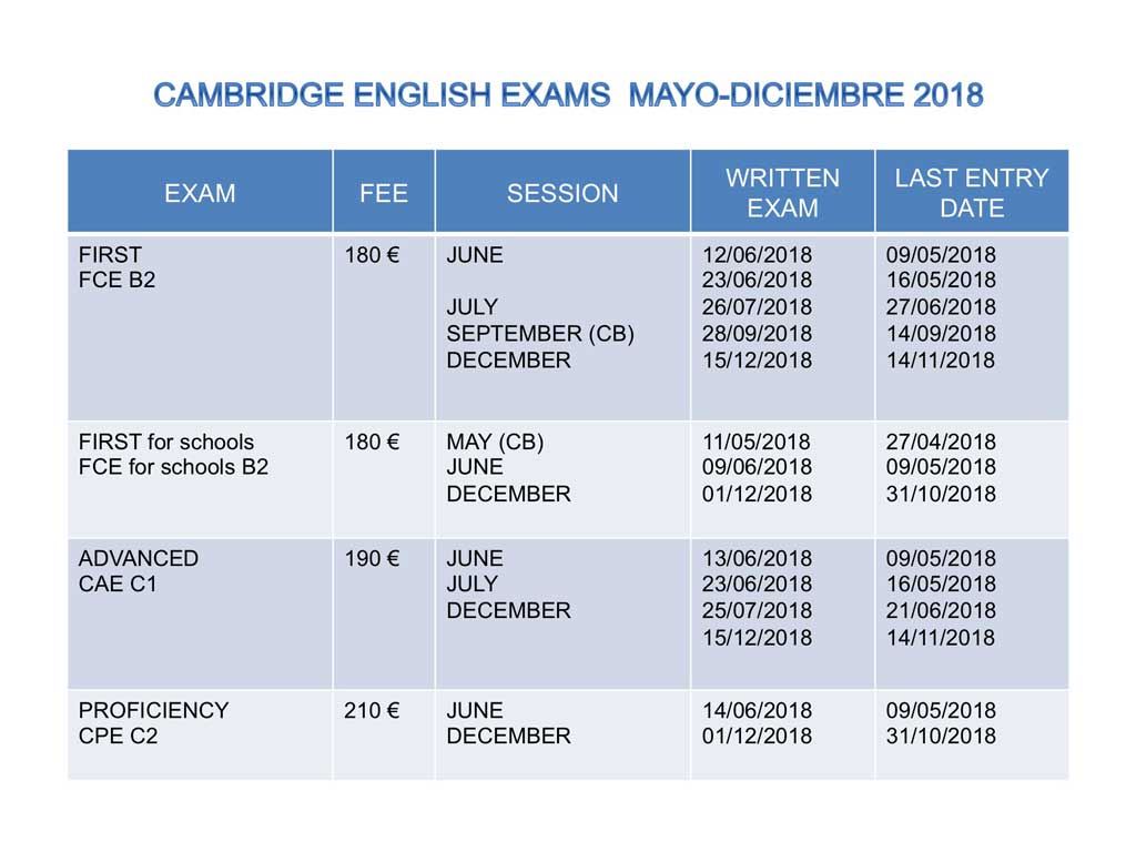 Fechas exámenes de inglés de Cambridge 2018